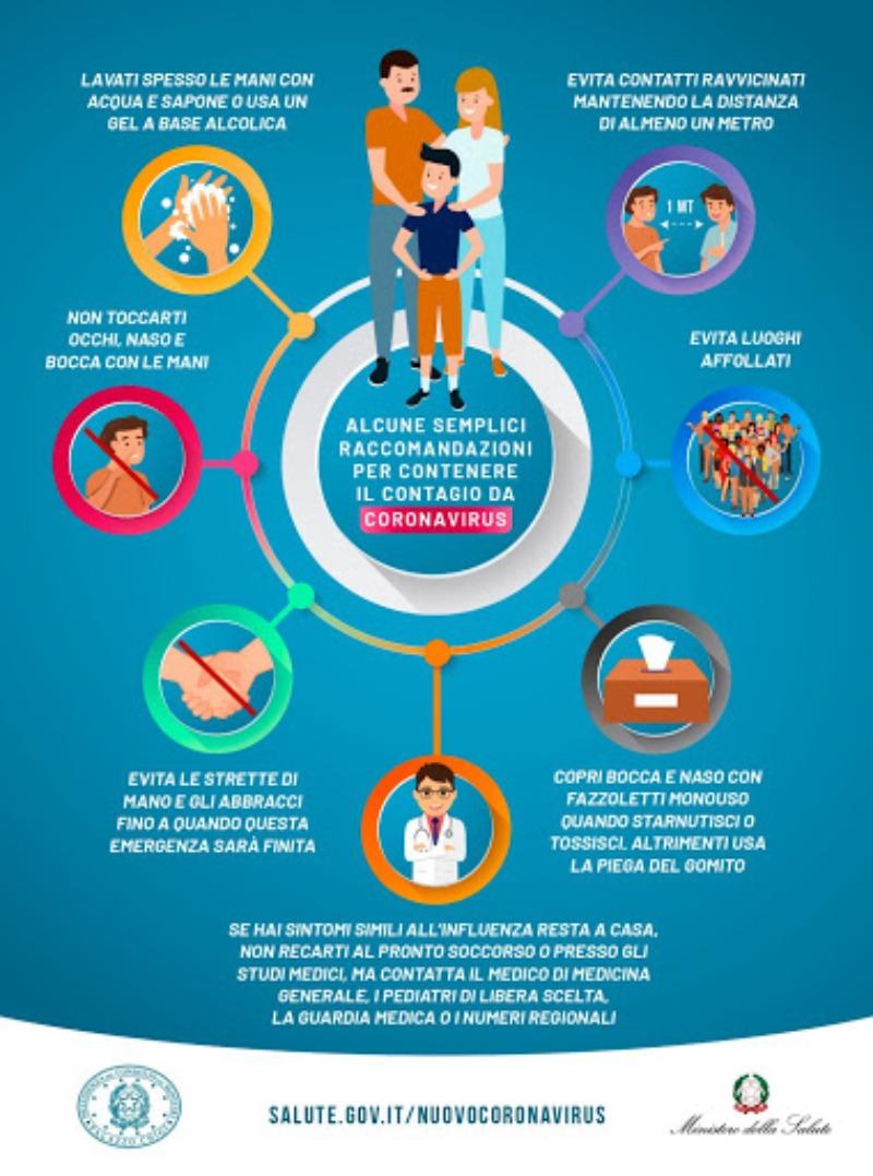 Le raccomandazioni per prevenire il contagio da Coronavirus